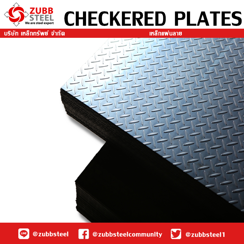 checkered-plates